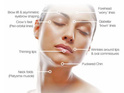 FacialTreatment